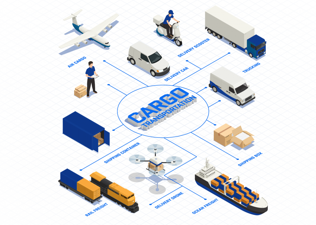 Taylor Logistics Shipping Modes | Freight Brokerage