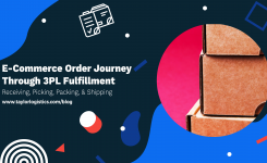 E-Commerce Order Journey Through 3PL Fulfillment