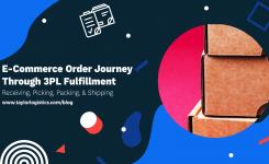 E-Commerce Order Journey Through 3PL Fulfillment