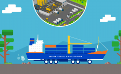 Port-to-Door  & Door-to-Port Services | Taylor Solutions